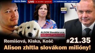 Live: Alison zhltla slovákom milióny. Remišová, Kiska, Košč #ginn21x35