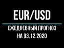Прогноз форекс - евро доллар, 03.12.2020. Технический анализ графика движения цены. eur/usd