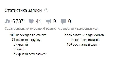 Статистика 2-го креатива