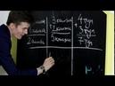 «Гади математика». 1нче дәрес