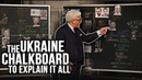 UKRAINE SCANDAL EXPLAINED: Chalkboard on DNC Collusion, Joe Biden, Soros, Trump More