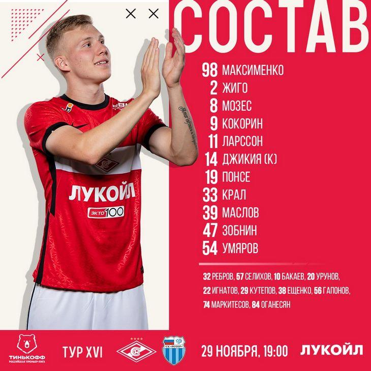 Состав «Спартака» на матч 16-го тура РПЛ с «Ротором»