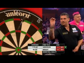 Gary Anderson vs Peter Wright (Grand Slam of Darts 2013 / Group B)