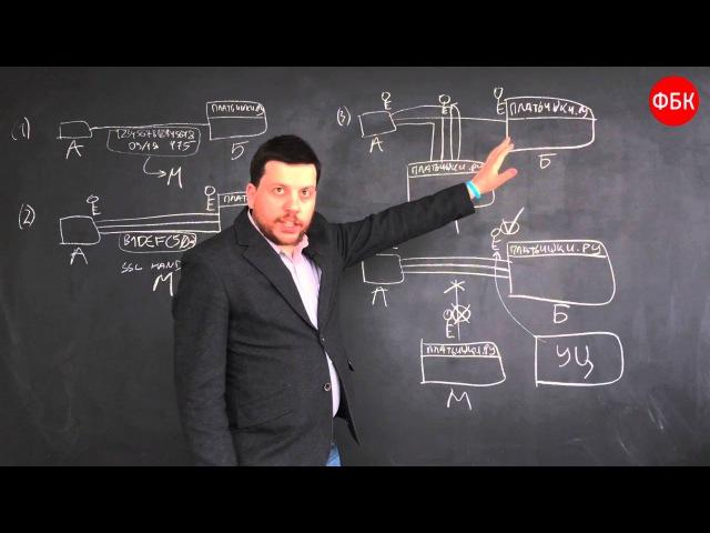 Леонид Волков рассказывает как государство хочет стать хакером