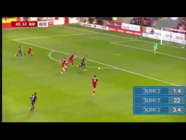 Milivoje Novakovic GOAL - Aberdeen 0-1 Maribor - 28.07.2016 - Video Dailymotion