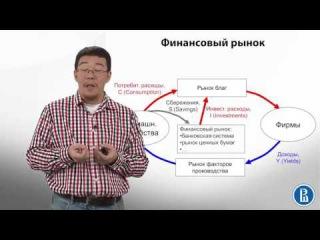 6.2 Модель кругооборота  Финансовый рынок