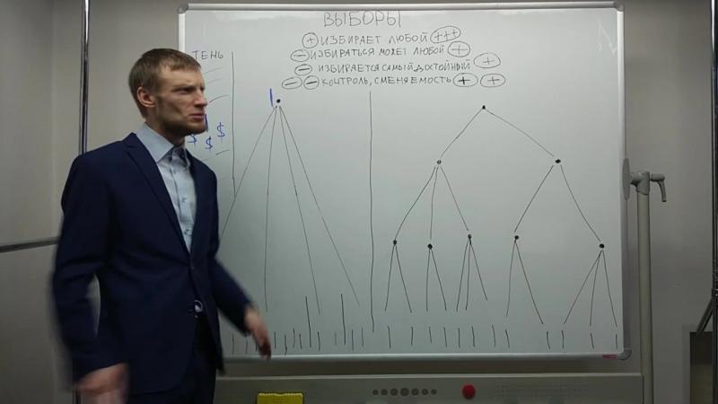Алексей Баранов Копное право