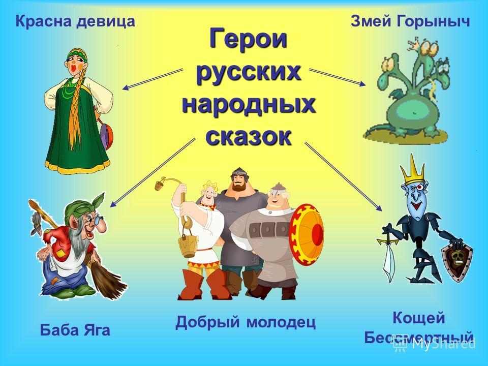 Народные сказки и их герои