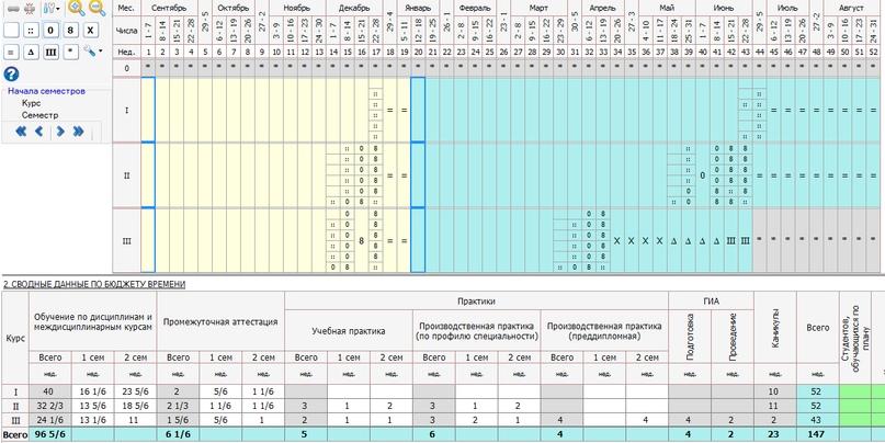 Как составить учебный план для единого расписания на семестр, изображение №10