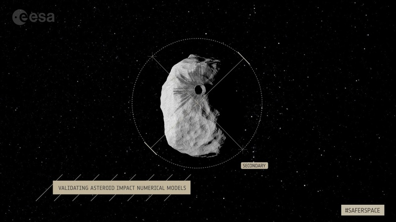 ESA's Hera Mission and Asteroid Redirection