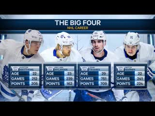 Nhl 2019-20 / ps / 21.09.2019 / toronto maple leafs @ buffalo sabres