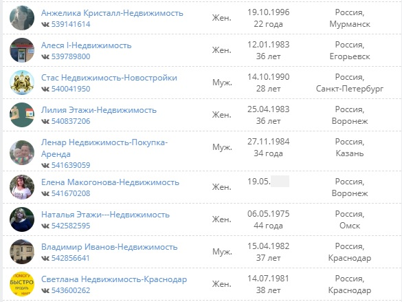 10 способов собрать 2600 риелторов на марафон по 36 рублей / человека, изображение №8