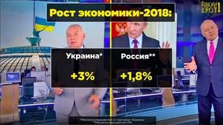 Почему наша экономика растёт медленнее украинской?