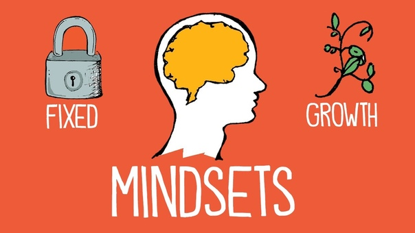 FIXED MINDSET & GROWTH MINDSET