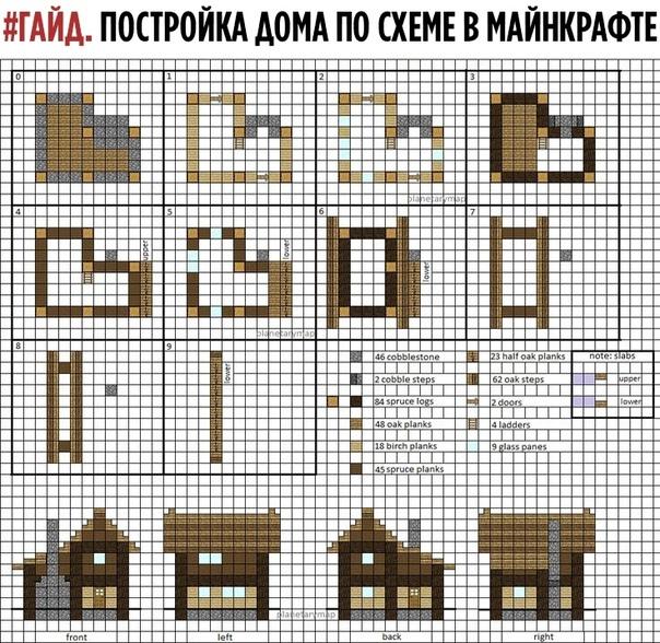 как построить такой же дом большой как в деревне в майнкрафте схема #1