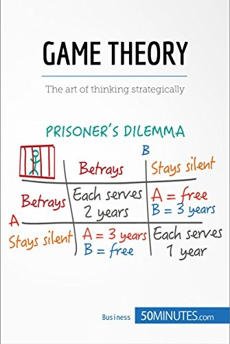 Game Theory The Art of Thinking Strategically (Management & Marketing, Book 11)