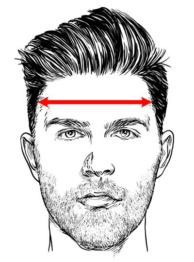 Выбор правильной стрижки на основе формы лица, изображение №1