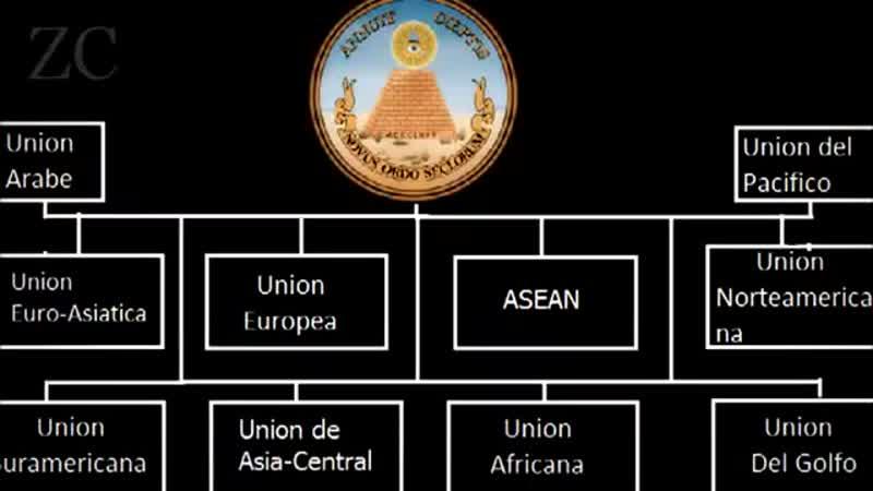 La_Torre_de_Babel_moderna_edificio_de_las_Naciones_Unidas_ONU.mp4