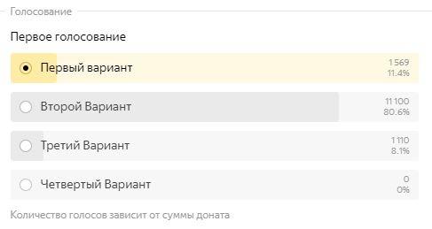 Пример голосования в зависимости от сумму доната.