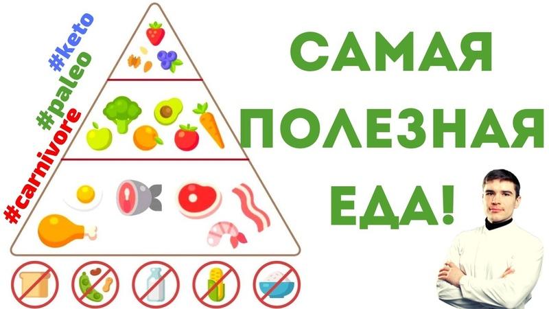 КАК СОСТАВИТЬ РАЦИОН ПИТАНИЯ ДЛЯ ПОХУДЕНИЯ Пирамида питания Как похудеть без диет Палео диета рацион