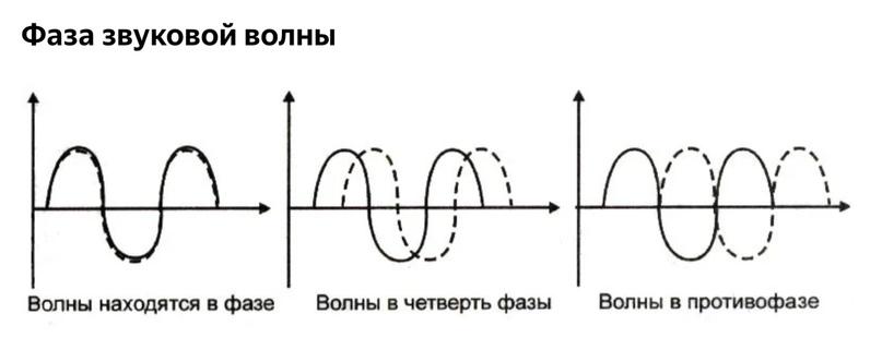 ЗАЗЕРКАЛЬЕ. ЧАСТЬ 3. ТЕХНОЛОГИИ. ТРИУМФАЛЬНАЯ АРКА + МУЗЫКАЛЬНЫЙ ОРГАН, изображение №47
