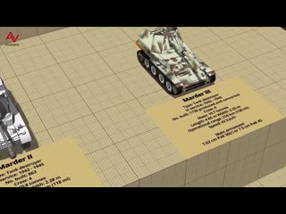 WW2 German Tank Type and Size Comparison 3D