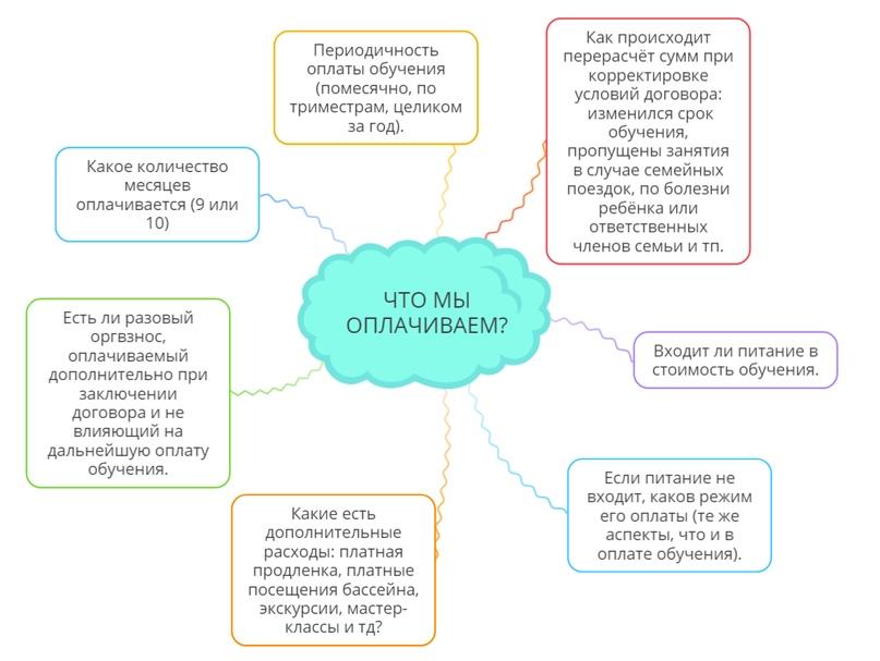 Пошаговая инструкция-4: финансовый аспект, изображение №1