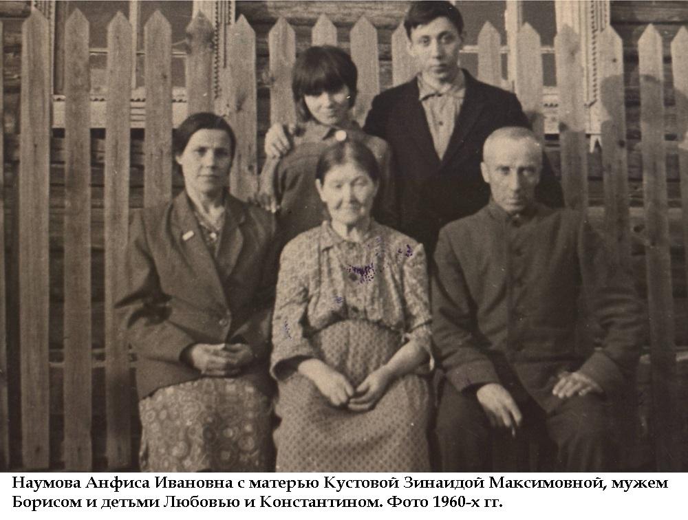 история Сайгатки, чайковский район, 2019 год