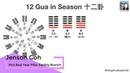 Easy To Remember Bazi Formula To Identify 12 Gua in Season   Fengshui Bazi Club