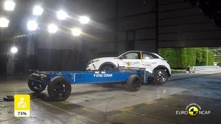 Euro NCAP Crash & Safety Tests of Opel/Vauxhall Mokka 2021