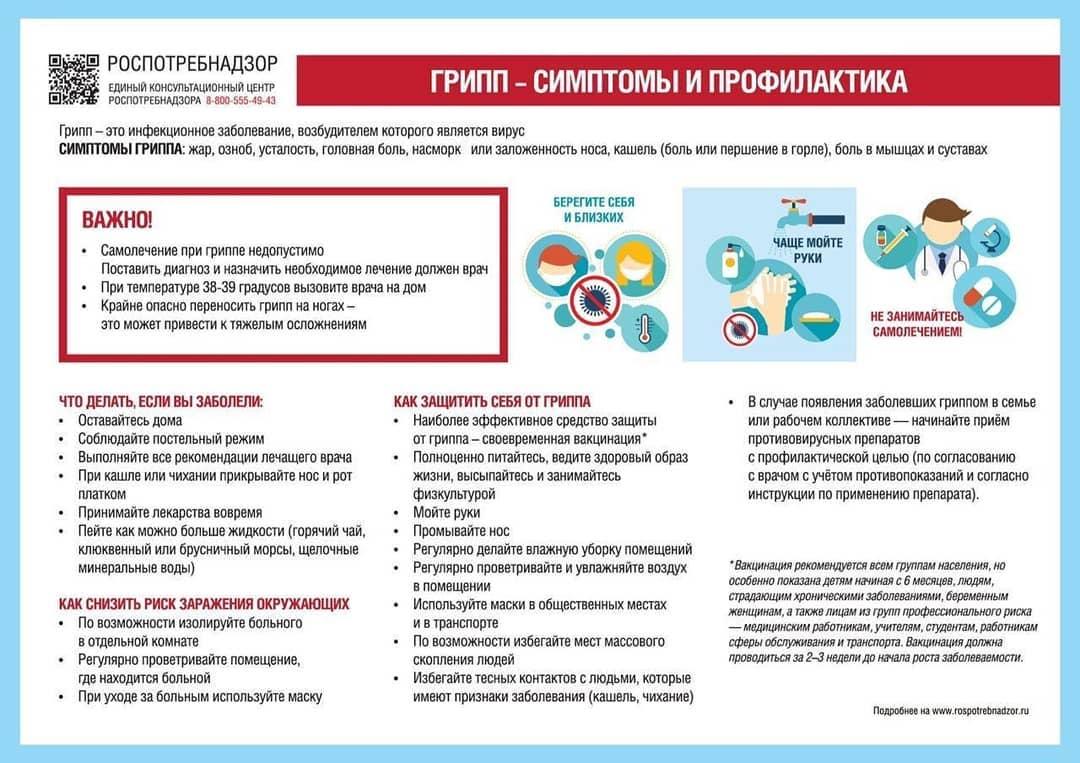 В Петровском районе зафиксирован рост числа заболевших ОРВИ