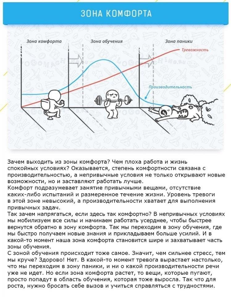 Список когнитивных искажений. Иллюзии мозга