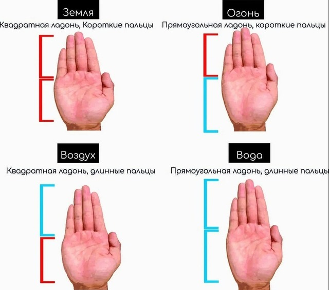 Совместимость по типу руки