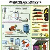 Плакат электробезопасность
