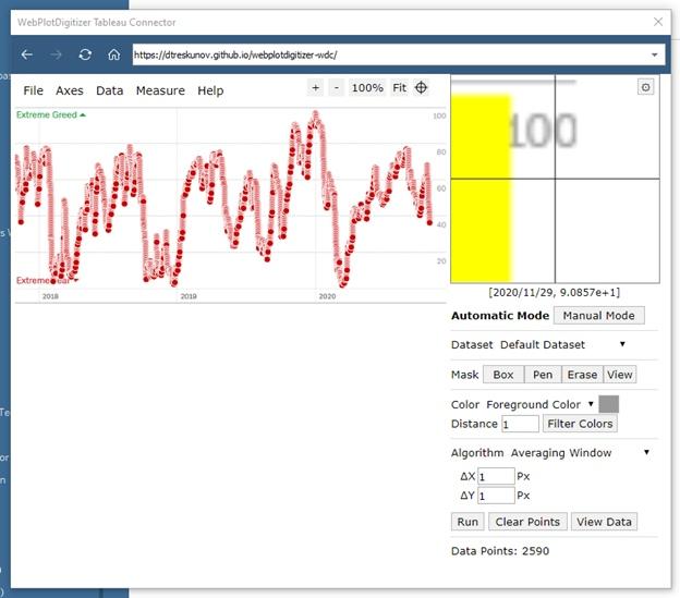 Извлечение данных из графиков при помощи Tableau Web Data Connector (WDC) на примере анализа индекса страха и жадности (Fear and Greed Index), изображение №25