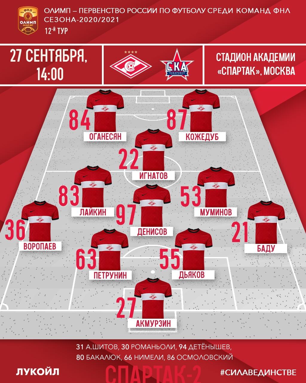 Состав «Спартака-2» на матч 12-го тура ФНЛ с «СКА-Хабаровск»