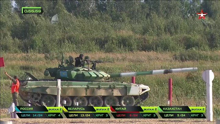 Танковый биатлон Финал Россия 11 08 18