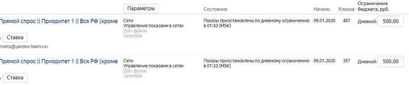 Как поставщик станков с ЧПУ получил с нуля 98 заявок за 10 дней по 100 рублей., изображение №3