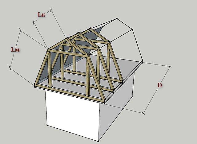 Ломаная крыша: стропильная система, расчет с размерами, изображение №15