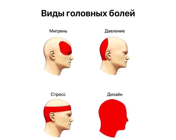 основных демотиватор виды головной боли фразы